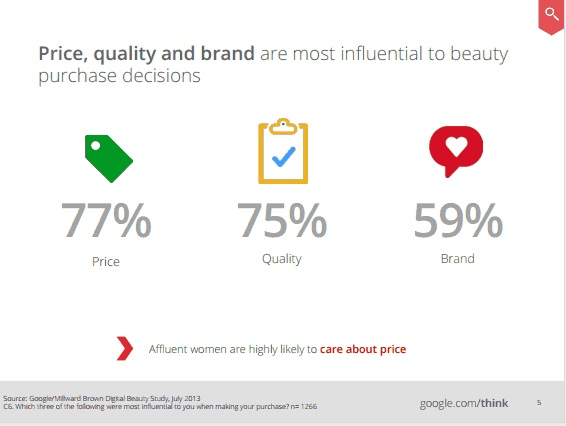 Digital Behaviors of Beauty Shoppers