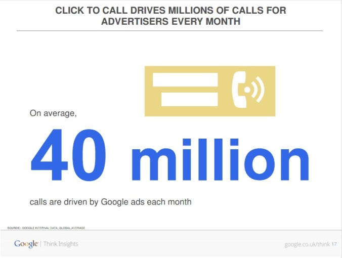 Google Click to Call