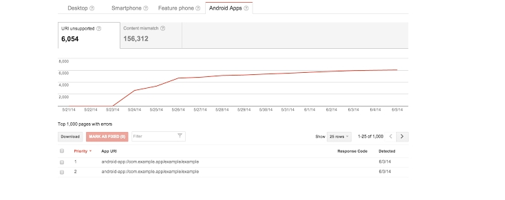 Android App Indexing